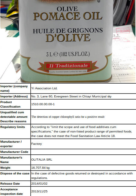 taiwan-claims-italian-olive-pomace-oil-contains-green-colorant